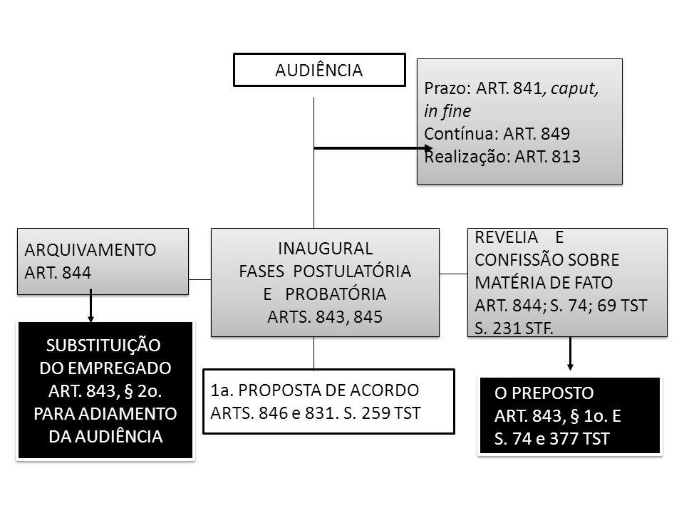 AUDIÊNCIA Prazo: ART. 841, caput, in fine. Contínua: ART. 849. Realização: ART. 813. ARQUIVAMENTO.