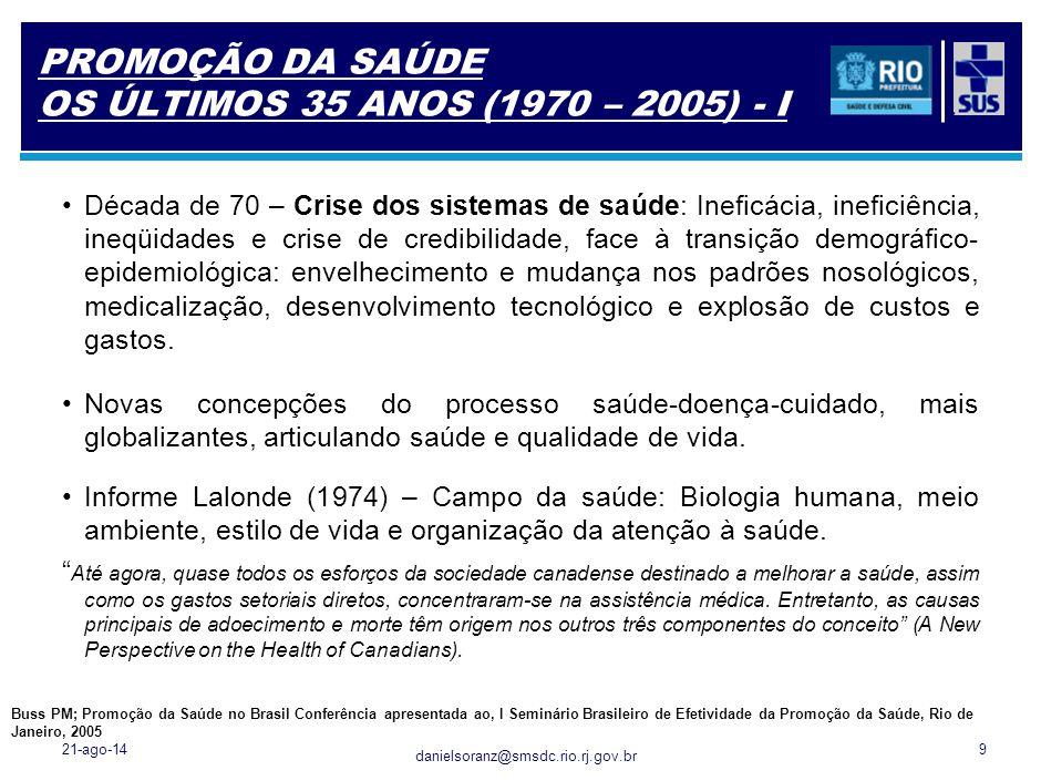Conferência - Internacional sobre Atenção Primária de Saúde (1978) – Declaração de Alma Ata