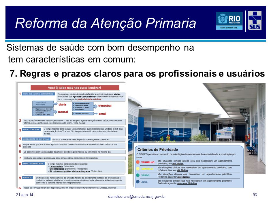 DIMINUIÇÃO DO SETOR HOSPITALAR Leitos Hospitalares por 100.000 hab