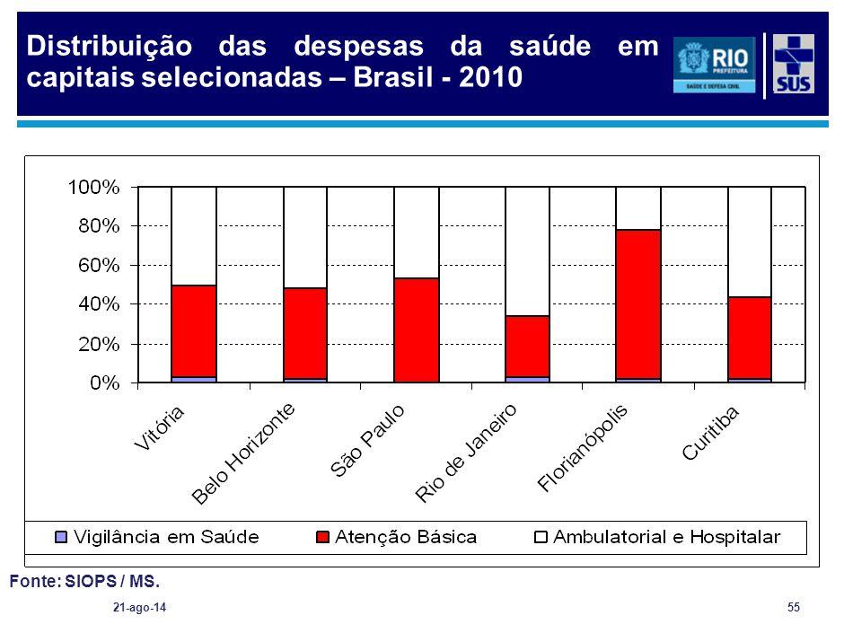  situação futura 2016 Cariocas tem a maior expectativa de vida do País!