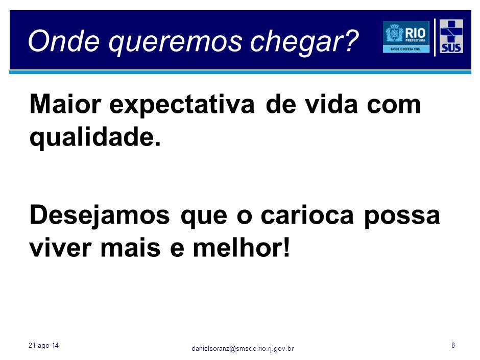 PROMOÇÃO DA SAÚDE OS ÚLTIMOS 35 ANOS (1970 – 2005) - I