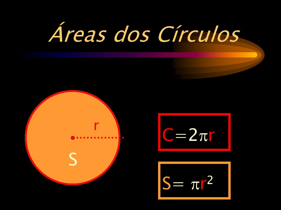 Áreas dos Círculos . C=2pr r S S= pr2