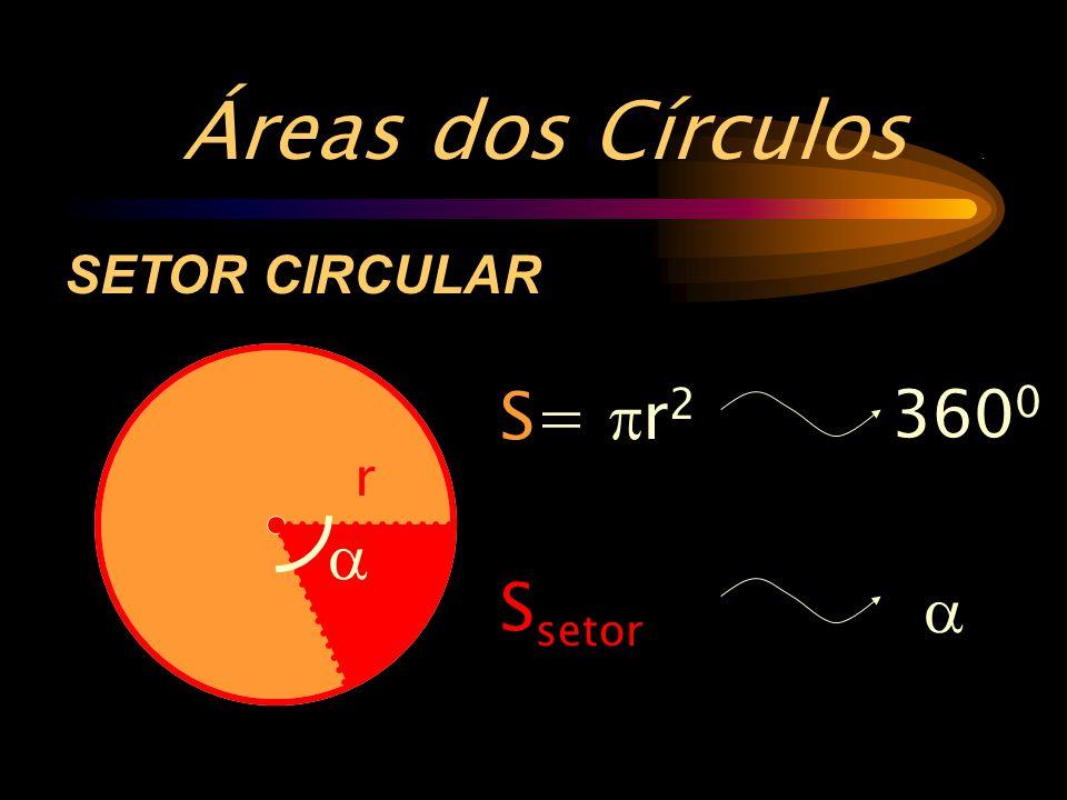 Áreas dos Círculos . SETOR CIRCULAR S= pr2 3600 r a Ssetor a
