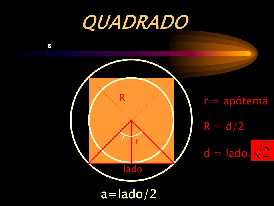 QUADRADO R r = apótema R = d/2 r d = lado. lado a=lado/2