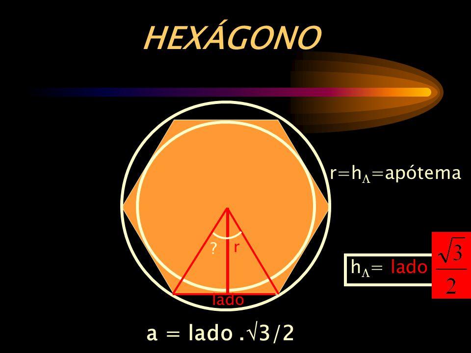 HEXÁGONO r=h=apótema r h= lado lado a = lado .3/2
