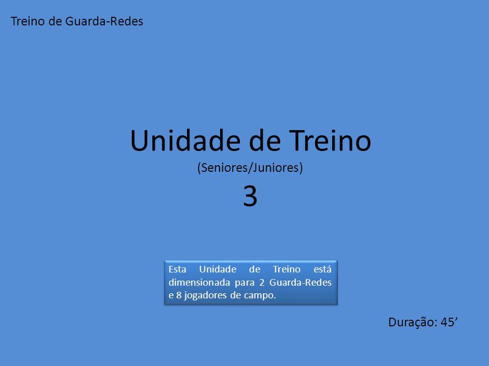 Unidade de Treino 3 Treino de Guarda-Redes (Seniores/Juniores)