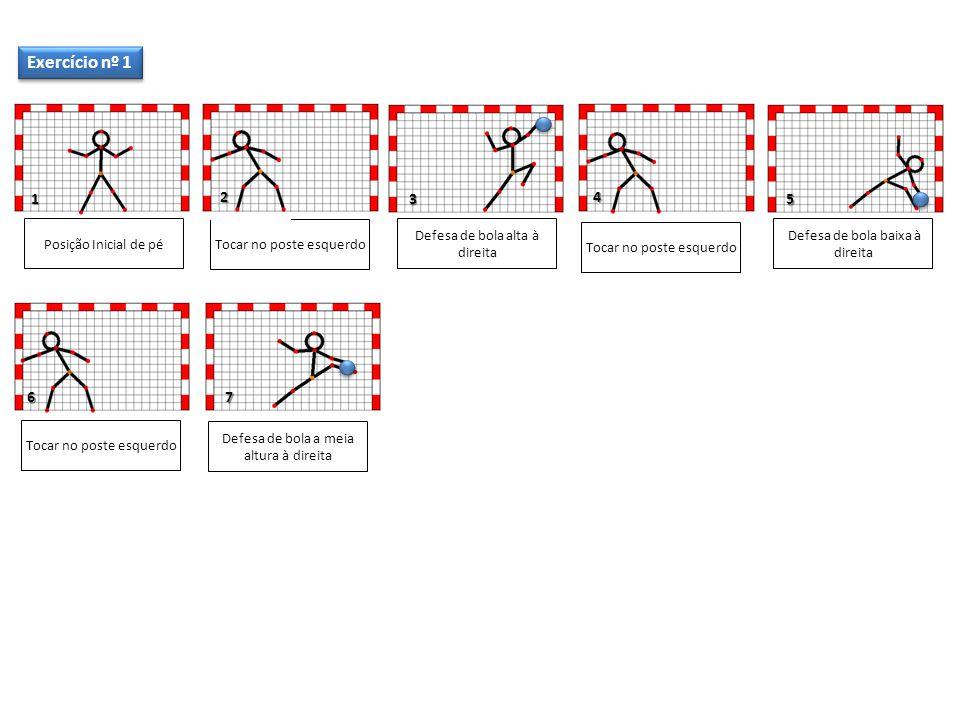 Exercício nº 1 1 2 3 4 5 6 7 Posição Inicial de pé