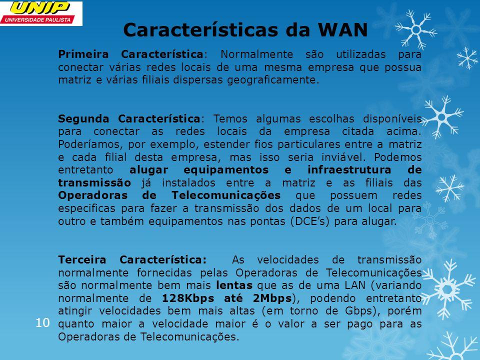 Características da WAN