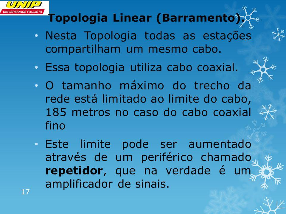 Topologia Linear (Barramento).
