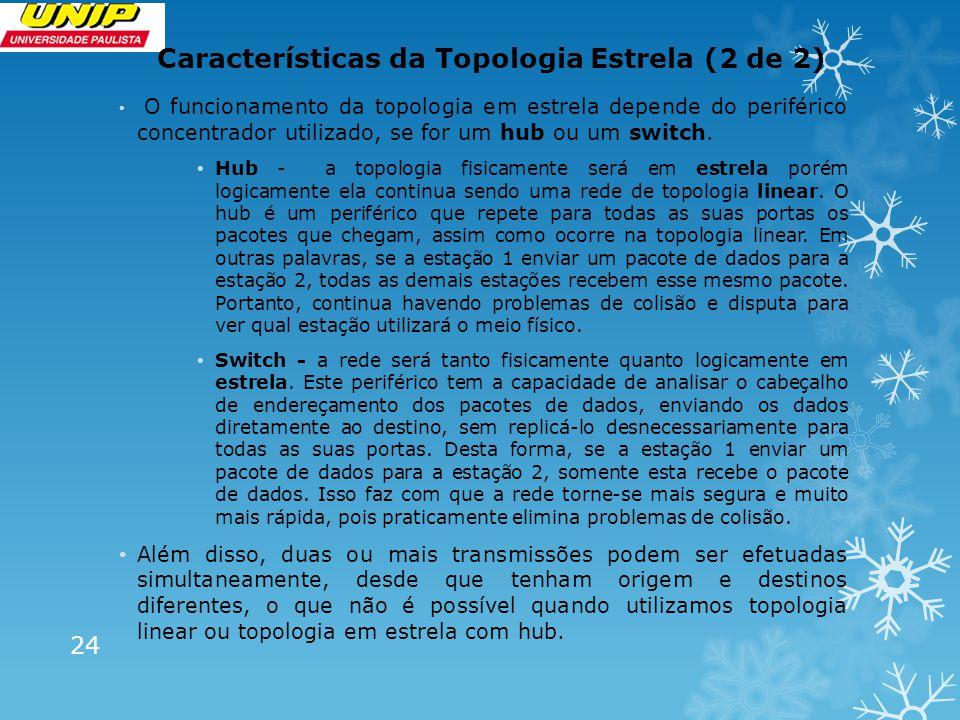 Características da Topologia Estrela (2 de 2)
