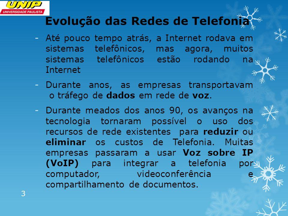 Evolução das Redes de Telefonia
