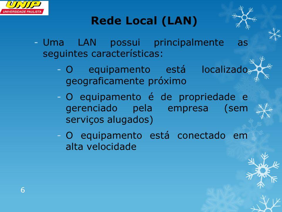 Rede Local (LAN) Uma LAN possui principalmente as seguintes características: O equipamento está localizado geograficamente próximo.