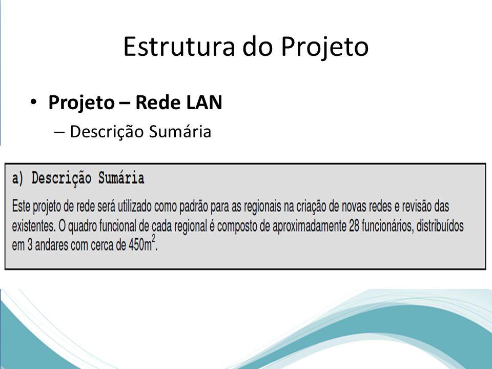 Estrutura do Projeto Projeto – Rede LAN Descrição Sumária