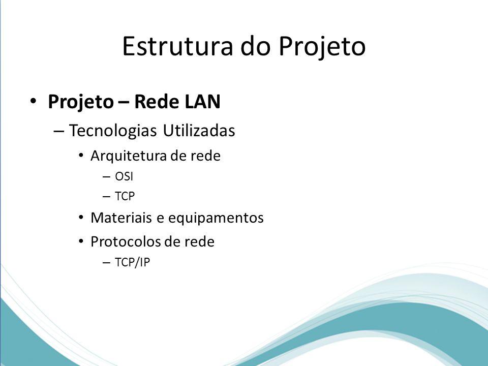 Estrutura do Projeto Projeto – Rede LAN Tecnologias Utilizadas