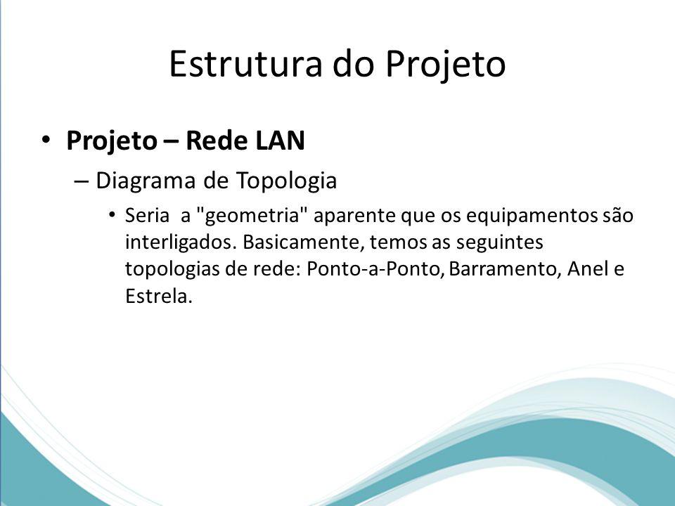 Estrutura do Projeto Projeto – Rede LAN Diagrama de Topologia