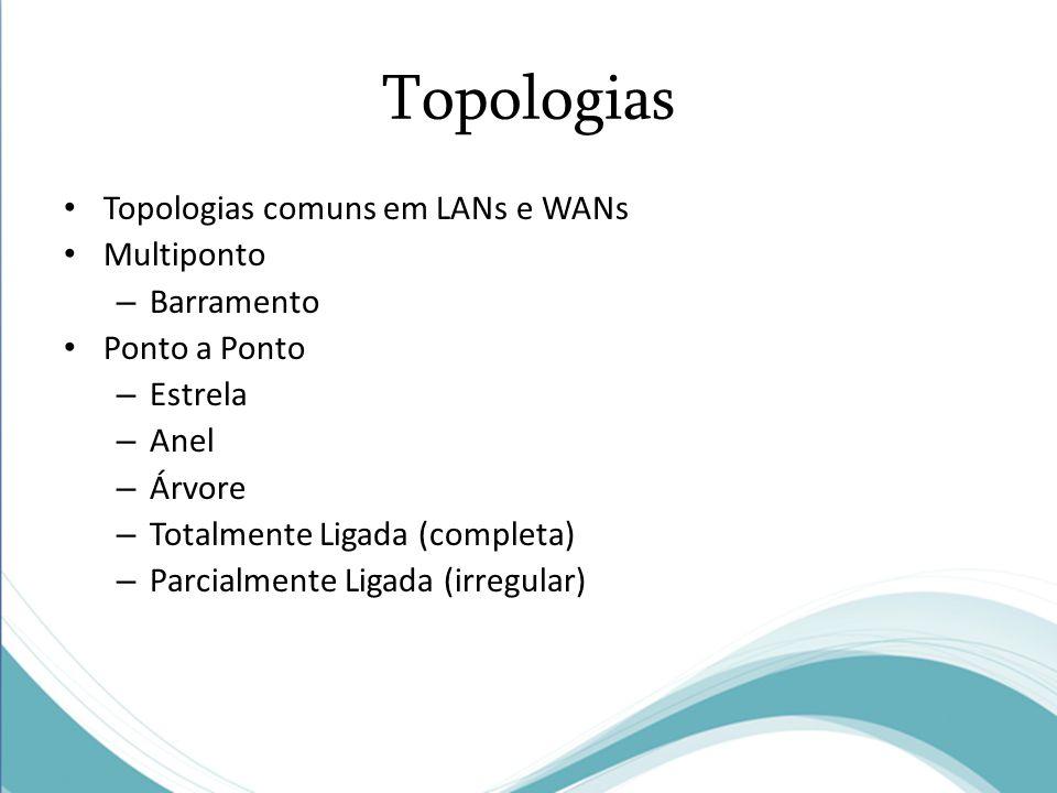 Topologias Topologias comuns em LANs e WANs Multiponto Barramento