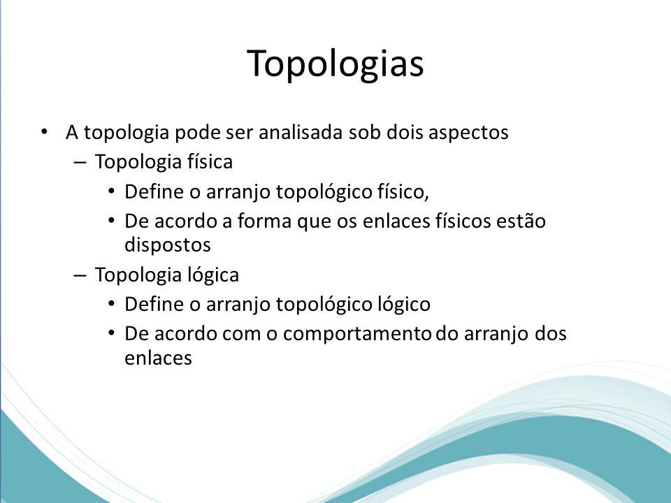 Topologias A topologia pode ser analisada sob dois aspectos
