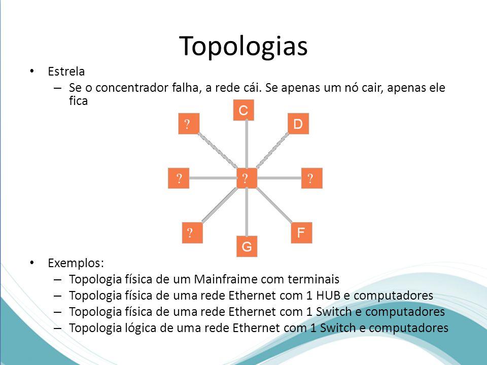 Topologias Estrela. Se o concentrador falha, a rede cái. Se apenas um nó cair, apenas ele fica. Exemplos:
