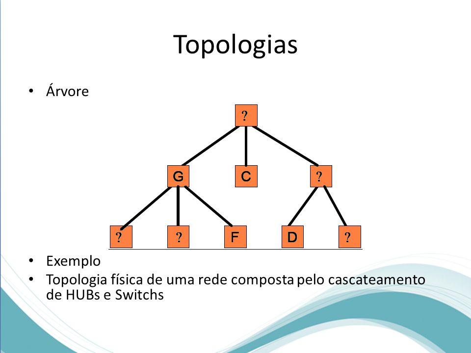 Topologias Árvore Exemplo