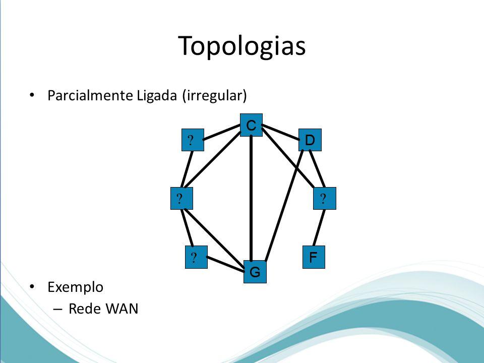 Topologias Parcialmente Ligada (irregular) Exemplo Rede WAN