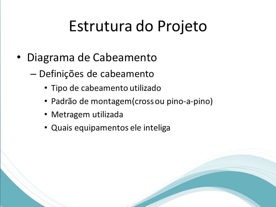 Estrutura do Projeto Diagrama de Cabeamento Definições de cabeamento