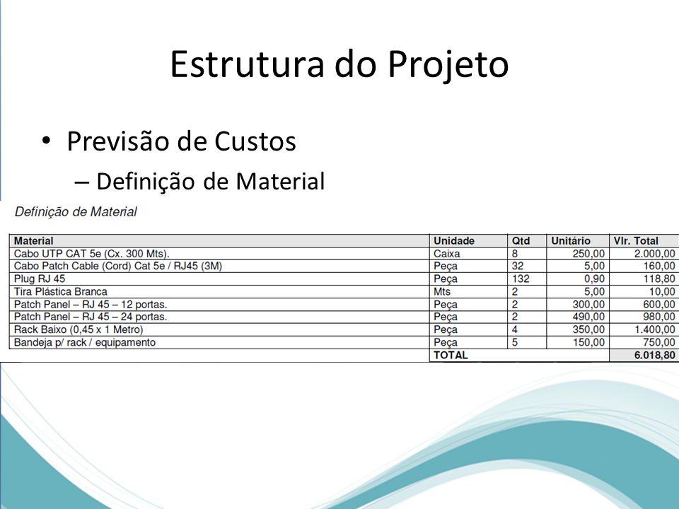 Estrutura do Projeto Previsão de Custos Definição de Material