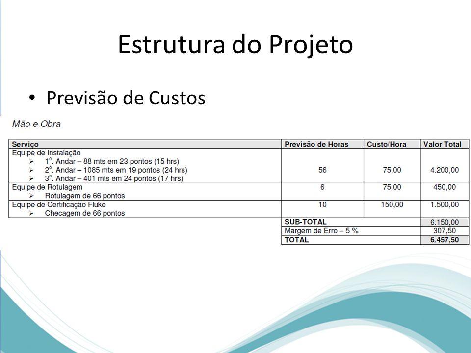 Estrutura do Projeto Previsão de Custos Mão de obra