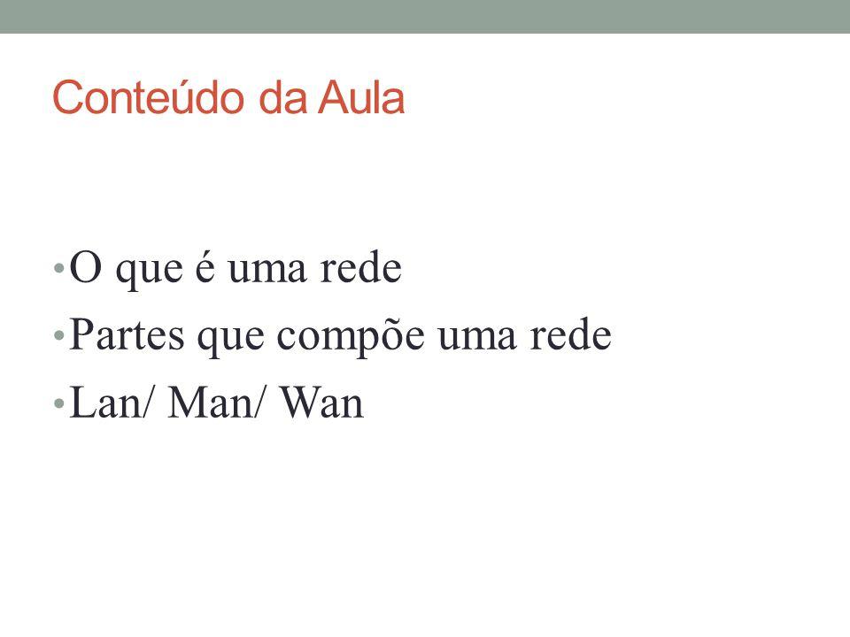 Conteúdo da Aula O que é uma rede Partes que compõe uma rede Lan/ Man/ Wan