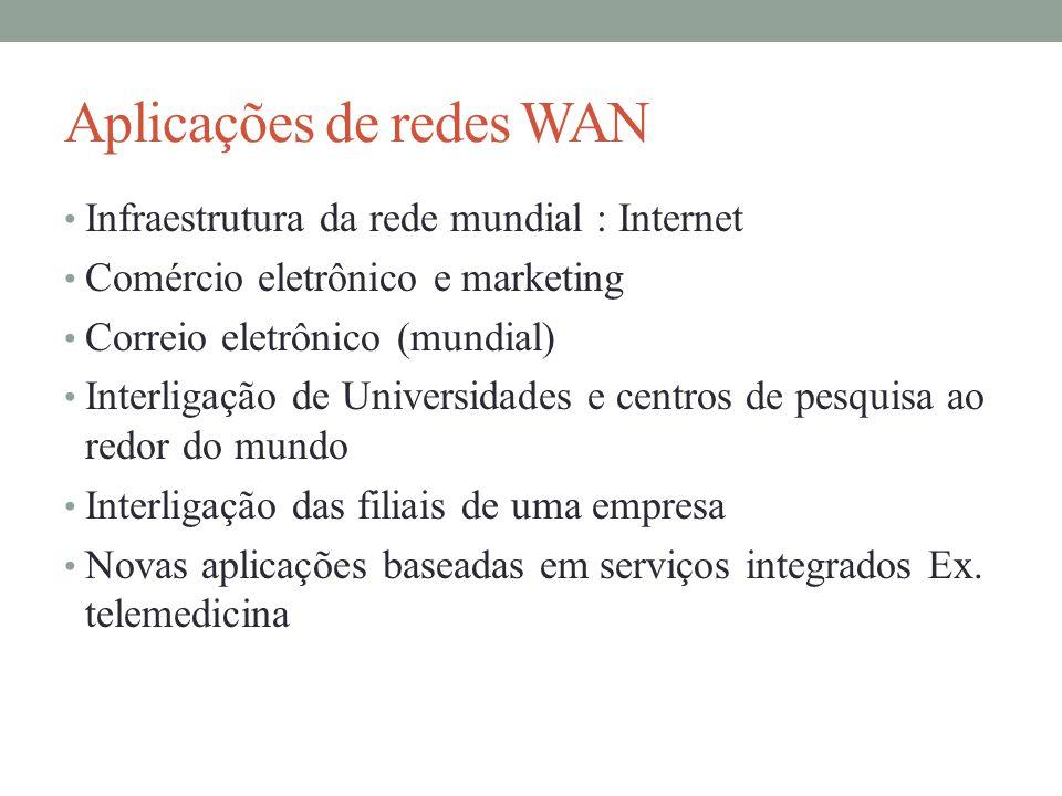 Aplicações de redes WAN