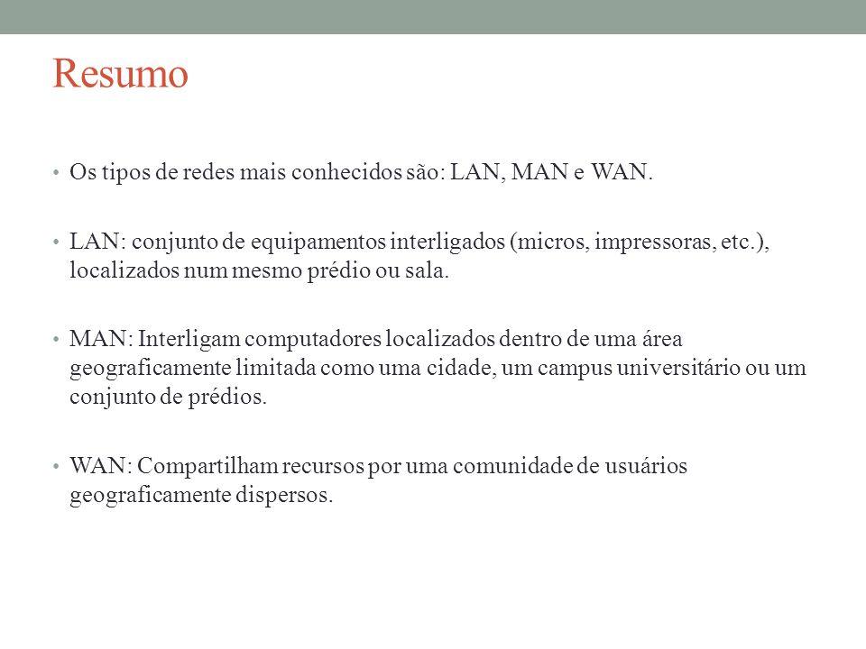 Resumo Os tipos de redes mais conhecidos são: LAN, MAN e WAN.