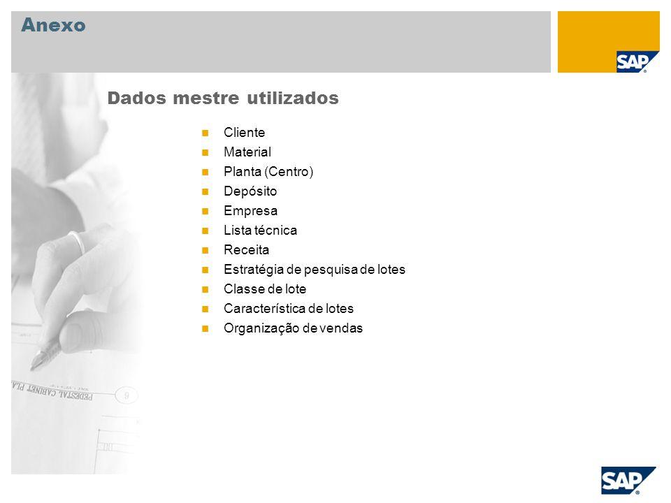 Anexo Dados mestre utilizados Cliente Material Planta (Centro)