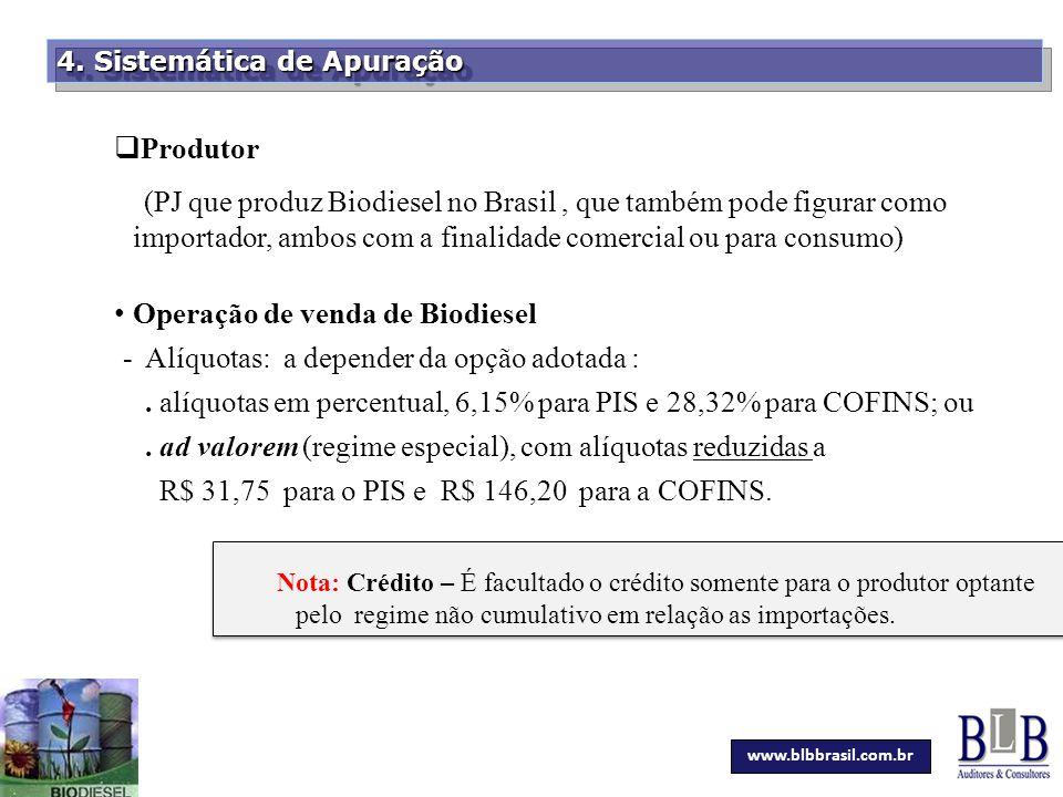 Operação de venda de Biodiesel