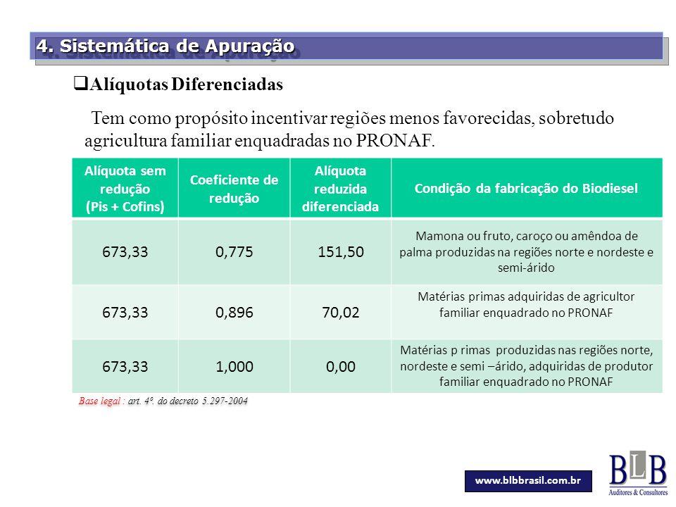 Alíquotas Diferenciadas
