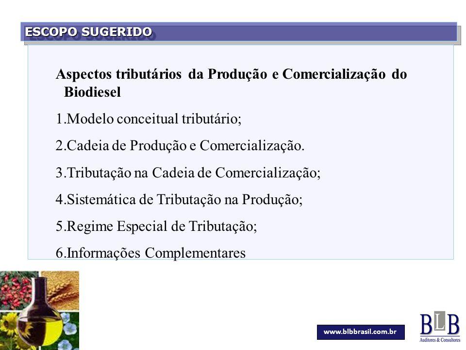 Aspectos tributários da Produção e Comercialização do Biodiesel