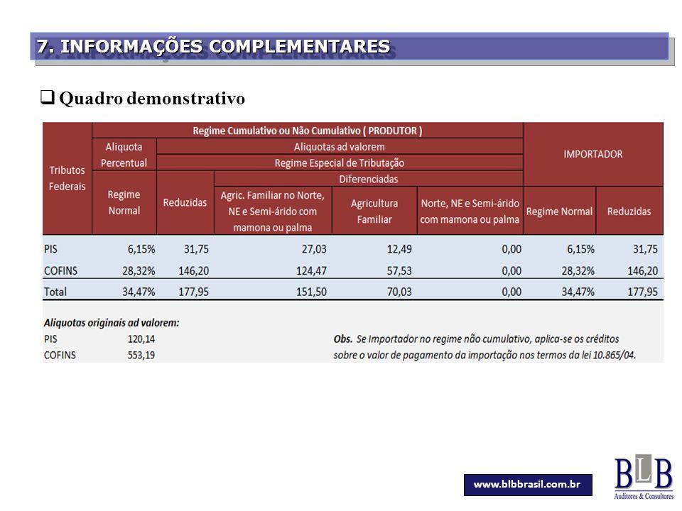 Quadro demonstrativo 7. INFORMAÇÕES COMPLEMENTARES