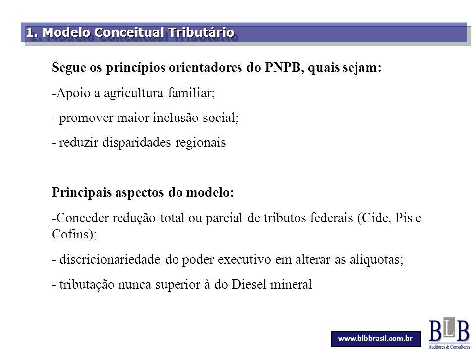 Segue os princípios orientadores do PNPB, quais sejam: