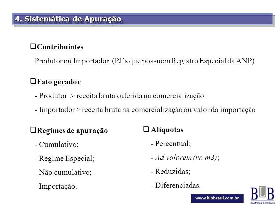Produtor ou Importador (PJ´s que possuem Registro Especial da ANP)
