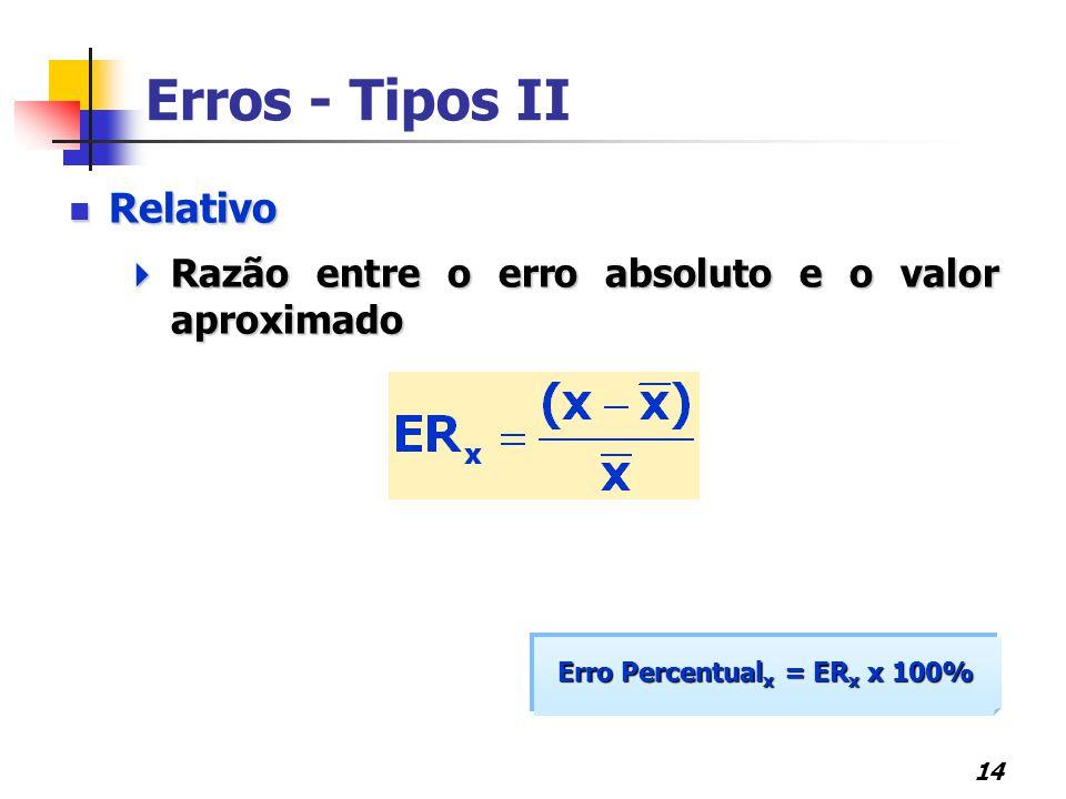 Erros - Tipos II Relativo