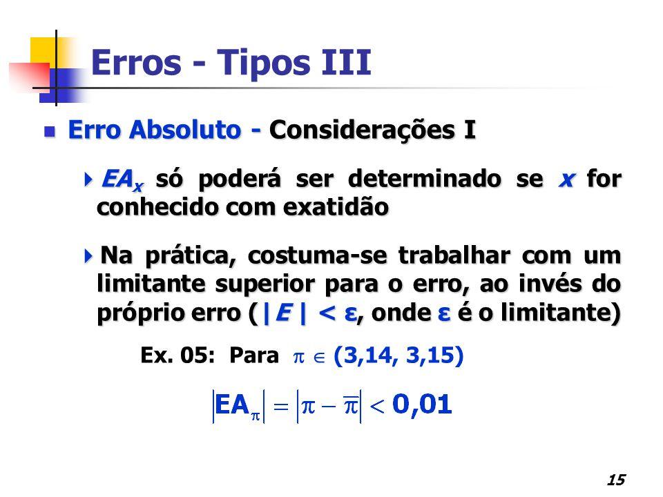 Erros - Tipos III Erro Absoluto - Considerações I