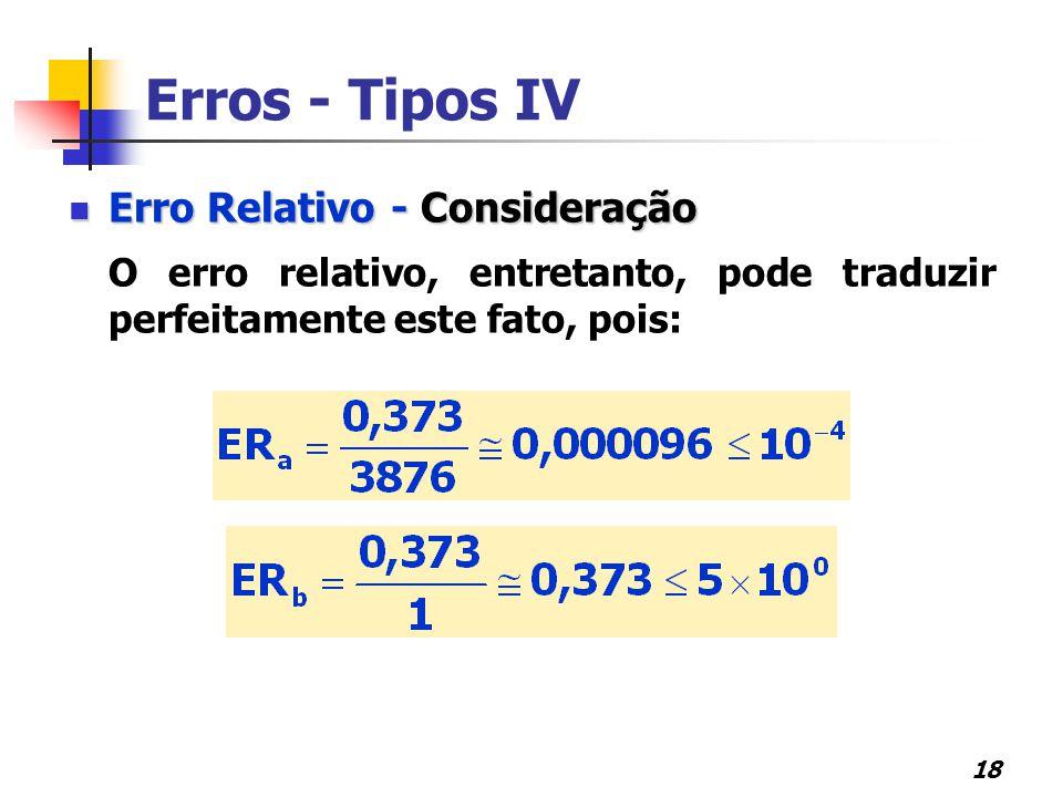Erros - Tipos IV Erro Relativo - Consideração