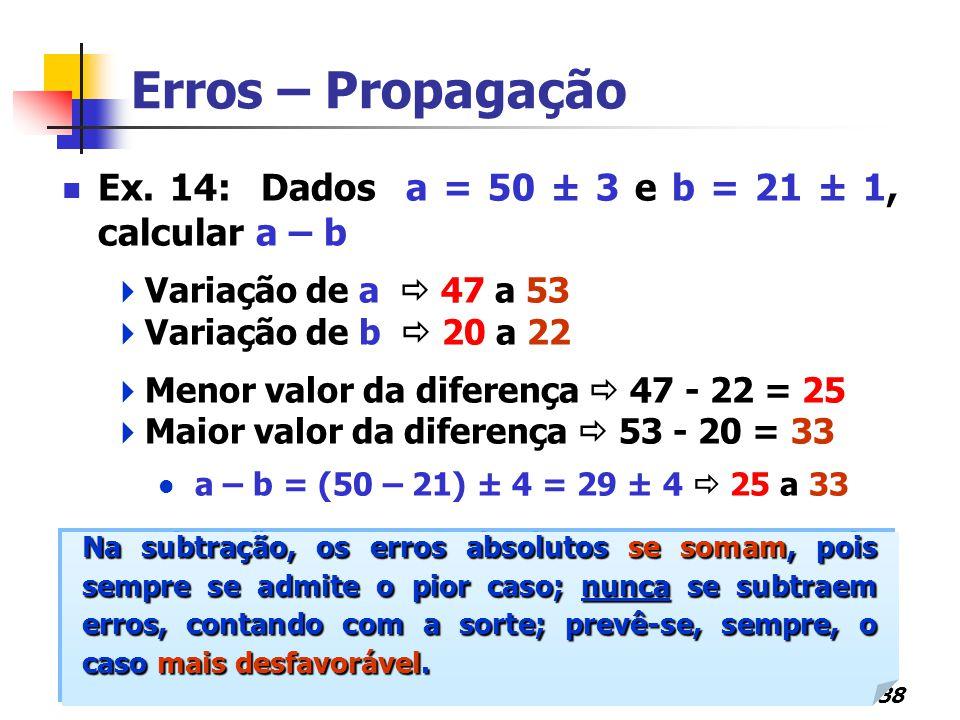 Erros – Propagação Ex. 14: Dados a = 50 ± 3 e b = 21 ± 1, calcular a – b. Variação de a  47 a 53.