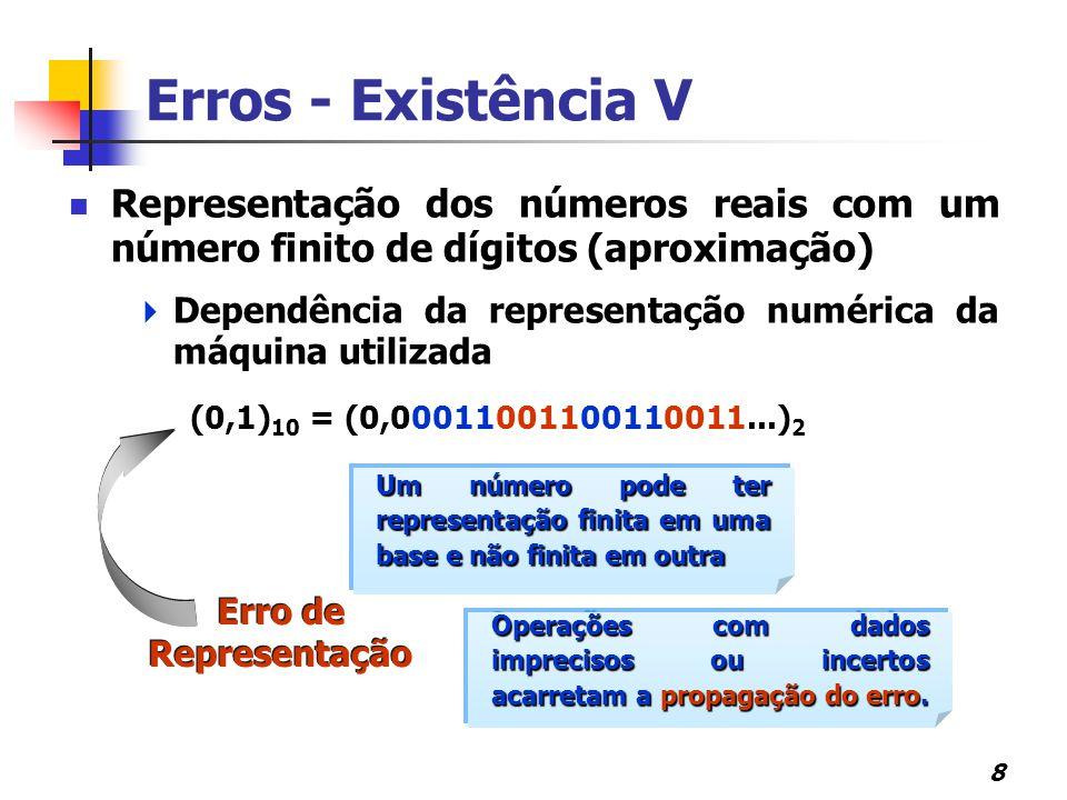 Erros - Existência V Representação dos números reais com um número finito de dígitos (aproximação)