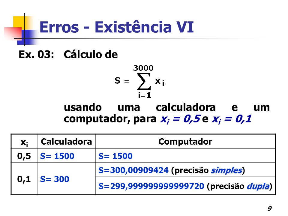 Erros - Existência VI Ex. 03: Cálculo de