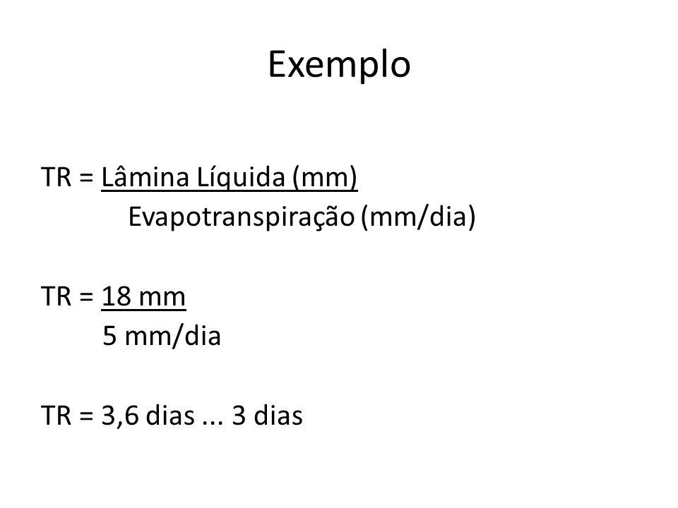 Exemplo TR = Lâmina Líquida (mm) Evapotranspiração (mm/dia) TR = 18 mm 5 mm/dia TR = 3,6 dias ...