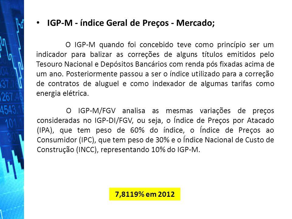 IGP-M - índice Geral de Preços - Mercado;