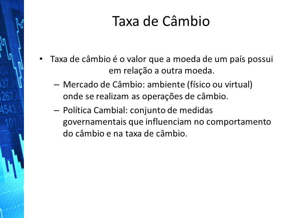 Taxa de Câmbio Taxa de câmbio é o valor que a moeda de um país possui em relação a outra moeda.