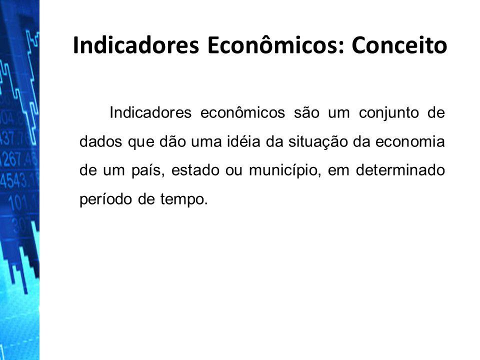 Indicadores Econômicos: Conceito