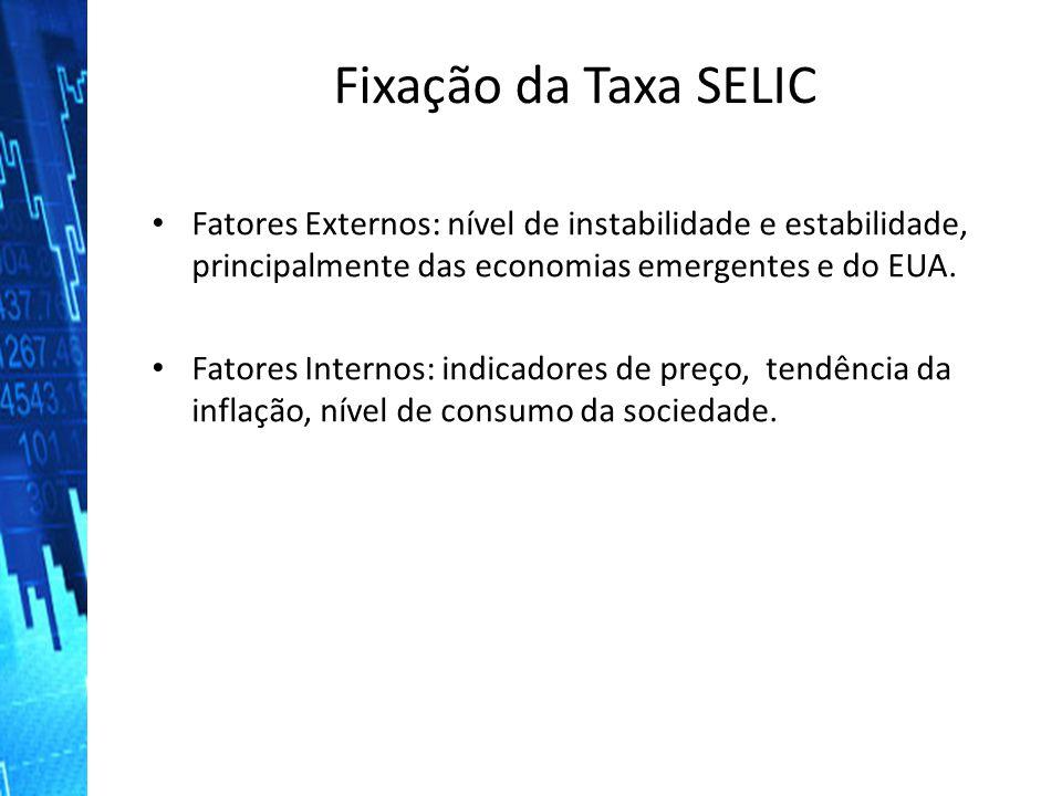 Fixação da Taxa SELIC Fatores Externos: nível de instabilidade e estabilidade, principalmente das economias emergentes e do EUA.