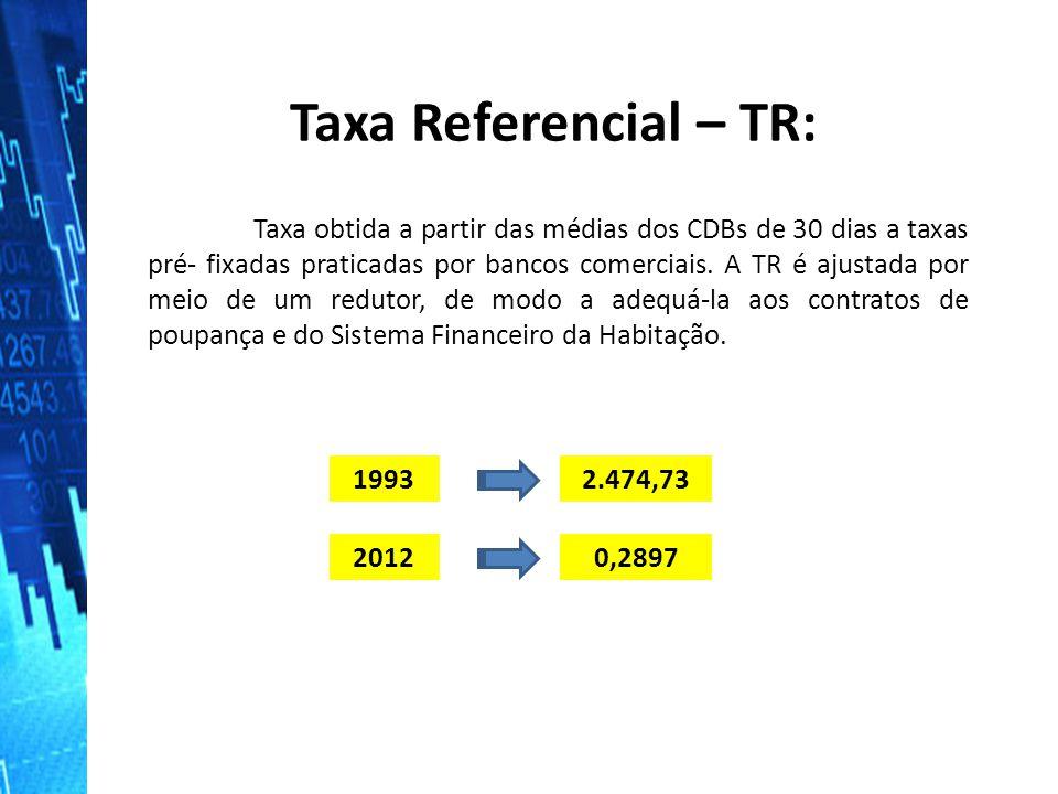 Taxa Referencial – TR: