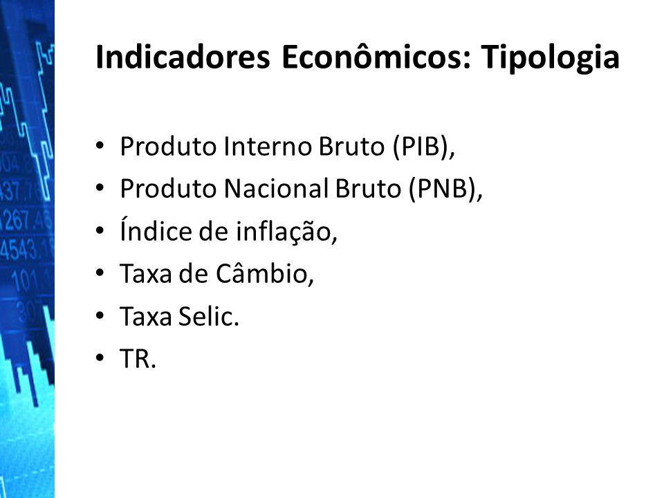 Indicadores Econômicos: Tipologia